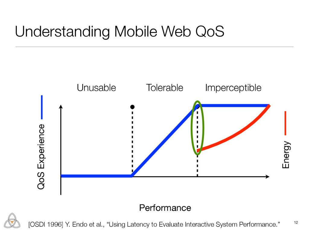 12 Performance QoS Experience Unusable Tolerabl...