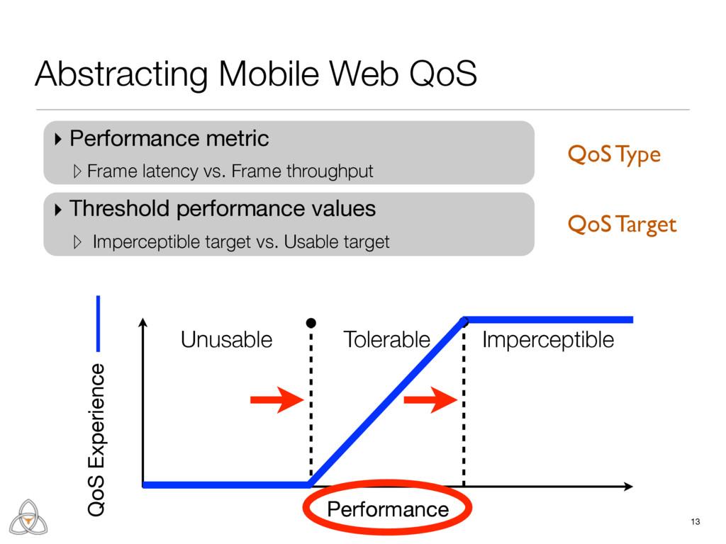 13 Performance QoS Experience Unusable Tolerabl...