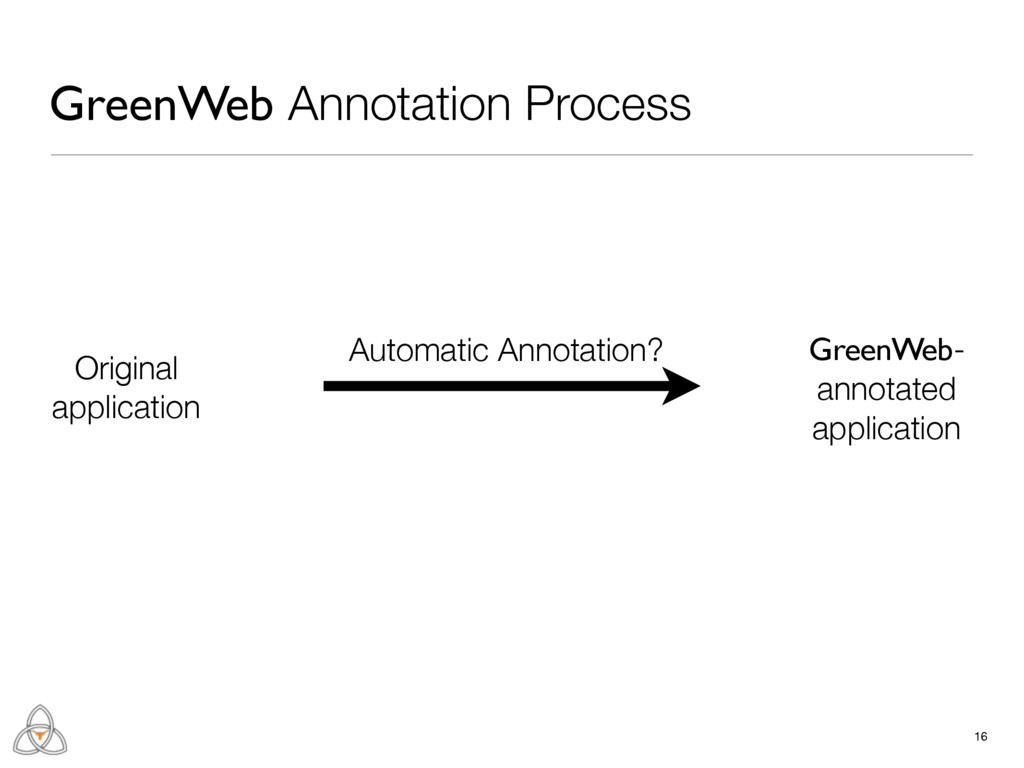 16 Original application GreenWeb- annotated app...