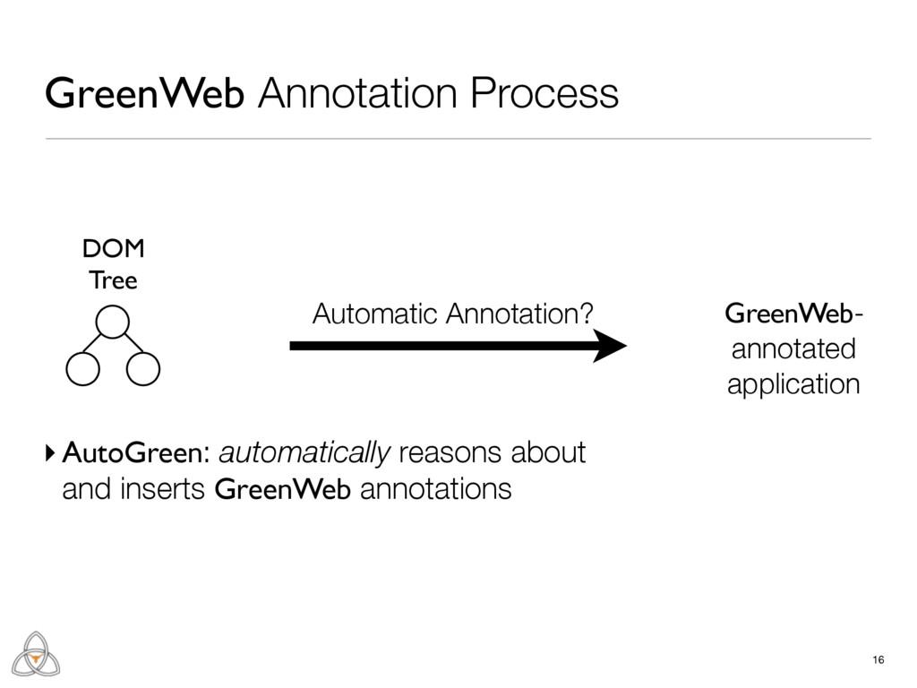 16 GreenWeb- annotated application GreenWeb Ann...