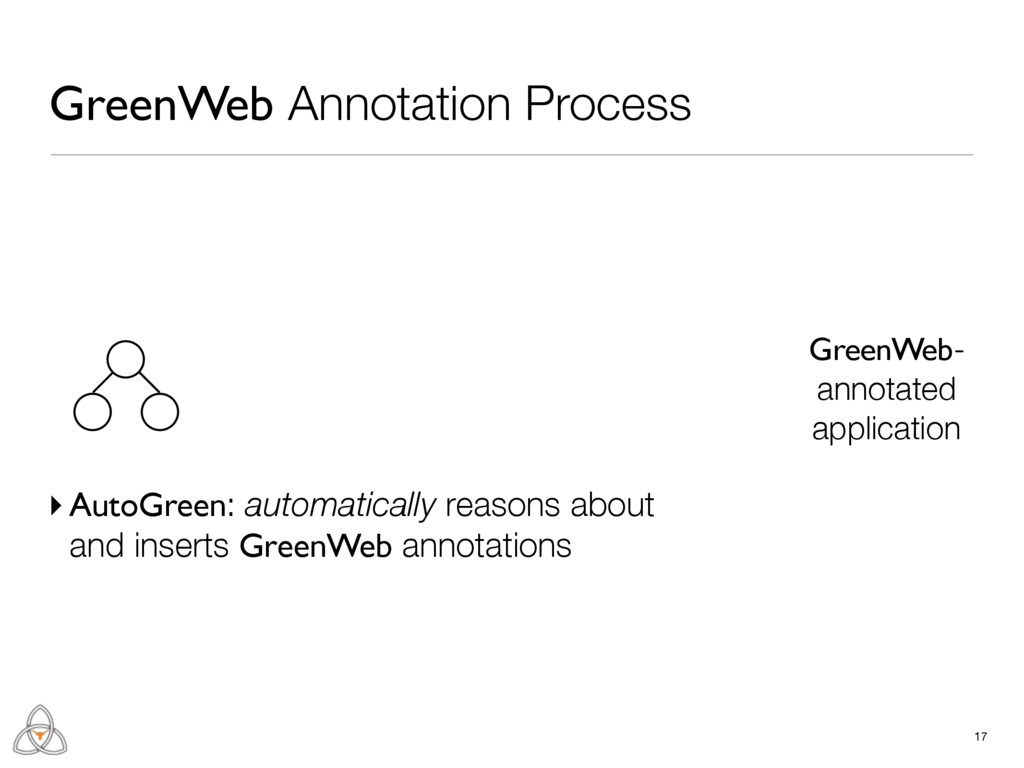 ▸ AutoGreen: automatically reasons about and in...