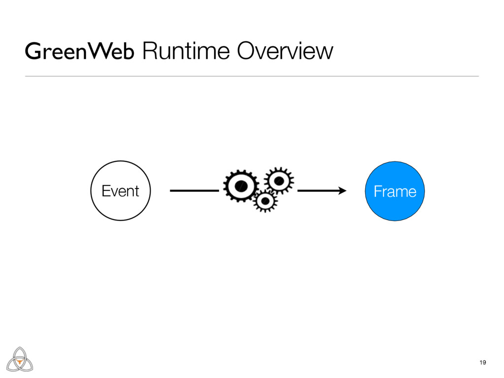 19 GreenWeb Runtime Overview Frame Event