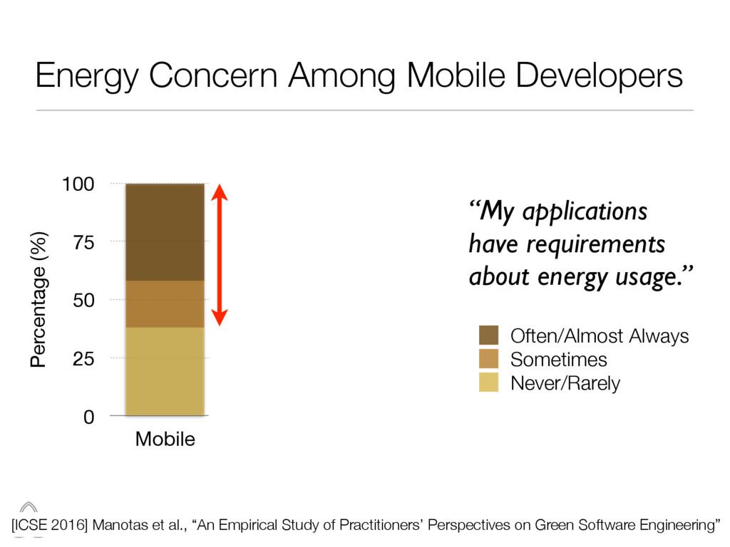 Energy Concern Among Mobile Developers 4 Percen...