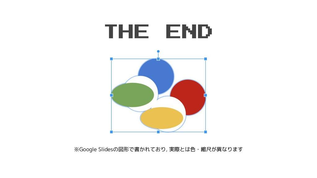 THE END ※Google Slidesの図形で書かれており, 実際とは色・縮尺が異なります