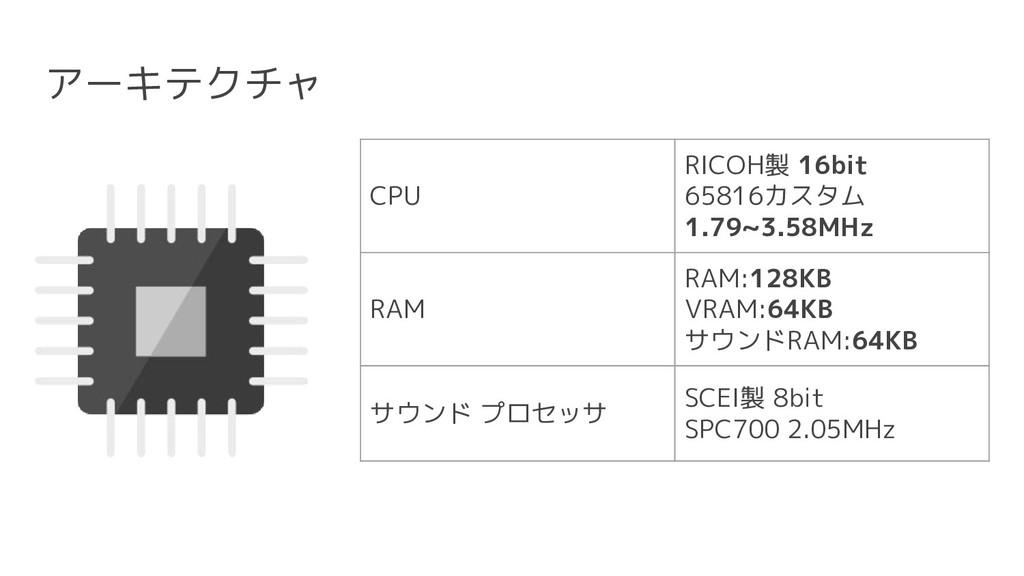 アーキテクチャ CPU RICOH製 16bit 65816カスタム 1.79~3.58MHz...