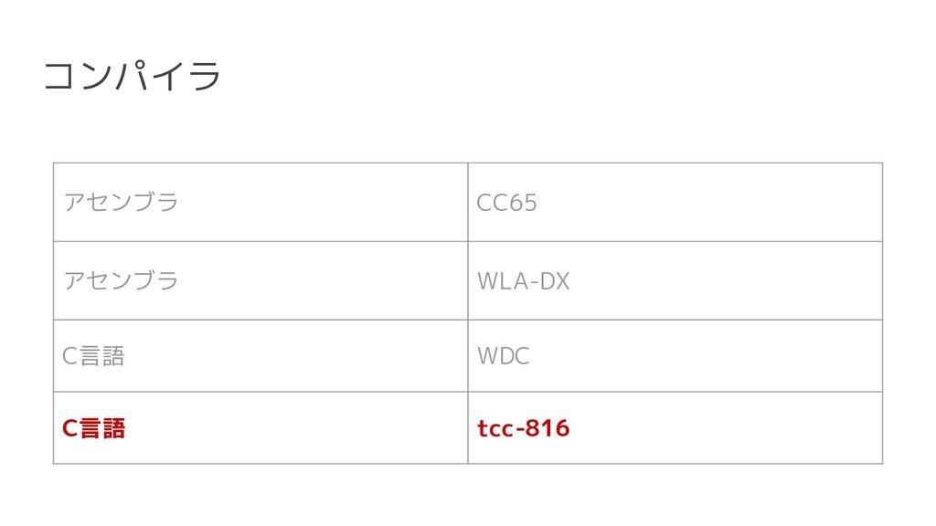 コンパイラ アセンブラ CC65 アセンブラ WLA-DX C言語 WDC C言語 tcc-8...