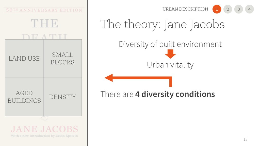 The theory: Jane Jacobs Diversity of built envi...