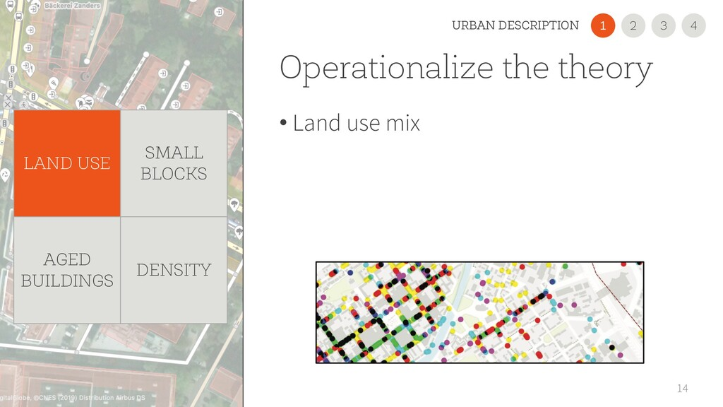 Operationalize the theory • Land use mix 14 LAN...