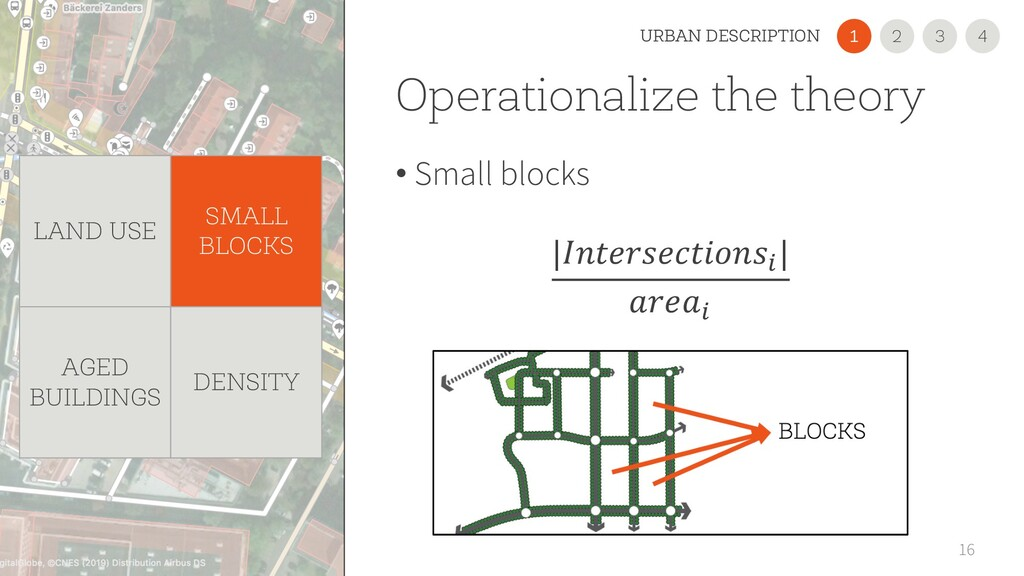 Operationalize the theory • Small blocks |% | %...