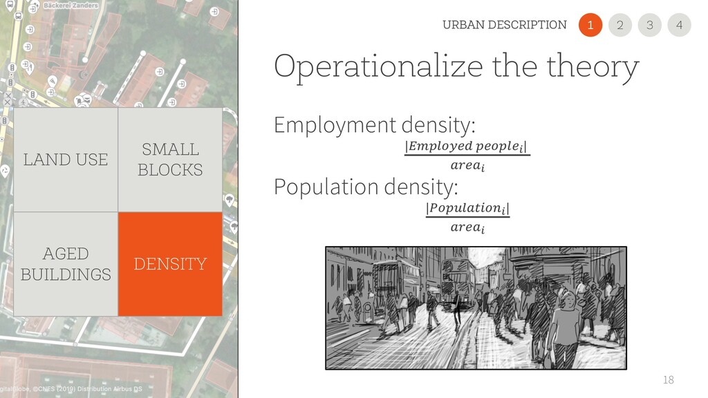 Operationalize the theory 18 LAND USE SMALL BLO...
