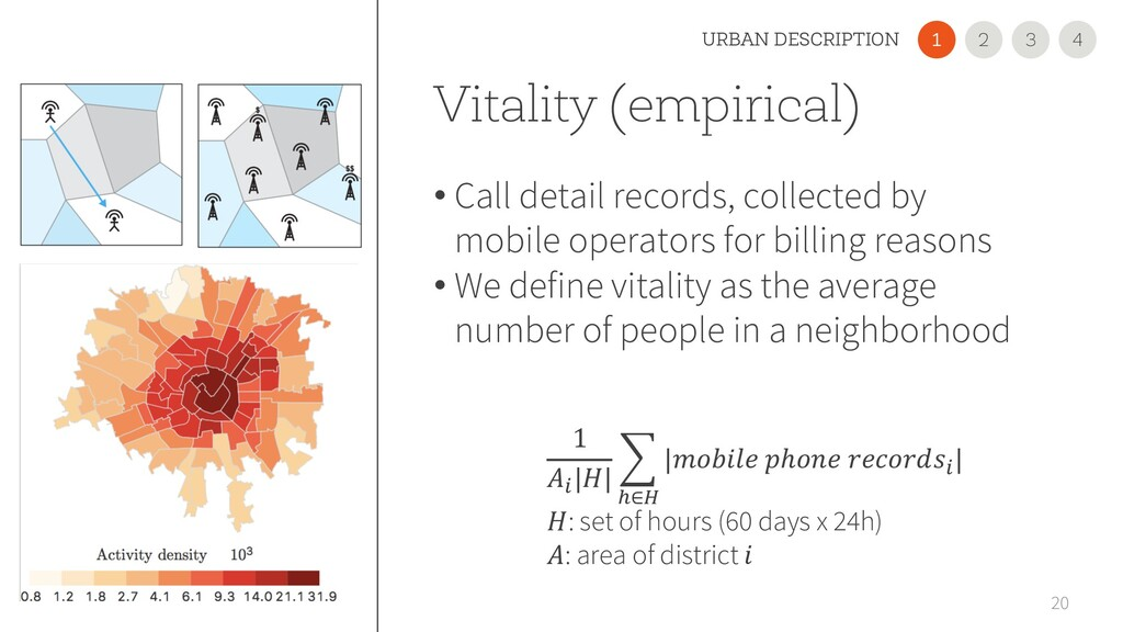 Vitality (empirical) • Call detail records, col...
