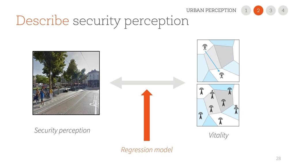 28 2 1 3 URBAN PERCEPTION 4 Describe security p...