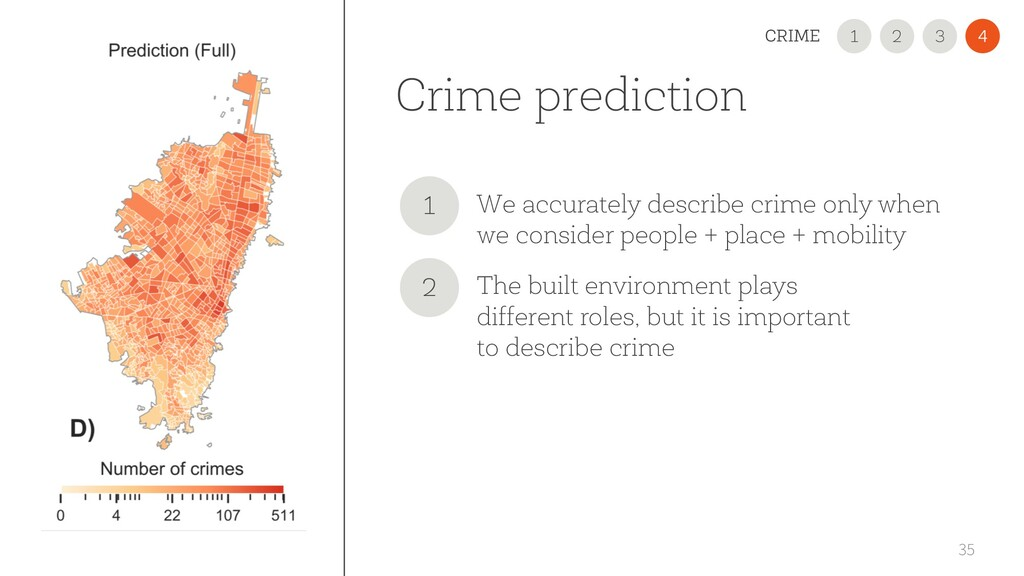 Crime prediction 35 CRIME We accurately describ...