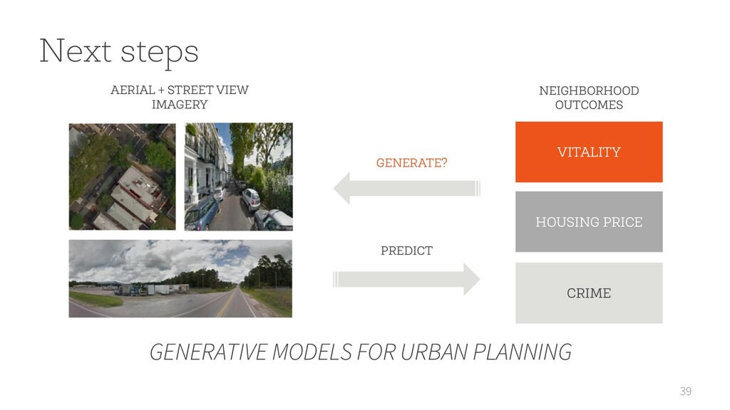 39 Next steps GENERATIVE MODELS FOR URBAN PLANN...