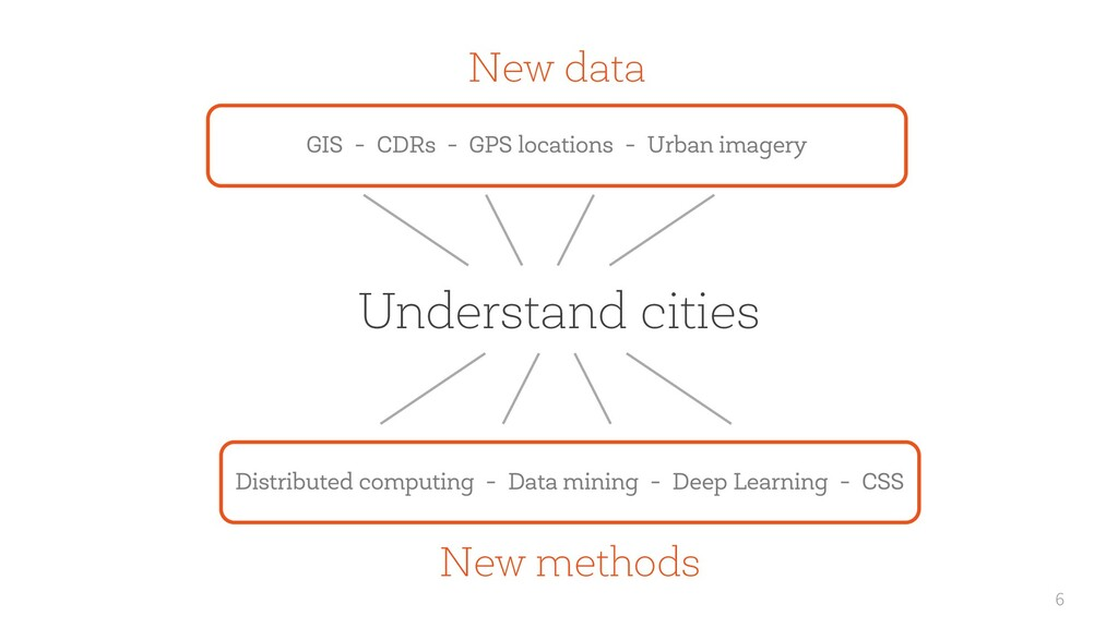 6 Understand cities New methods New data