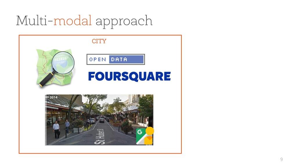 9 CITY Multi-modal approach