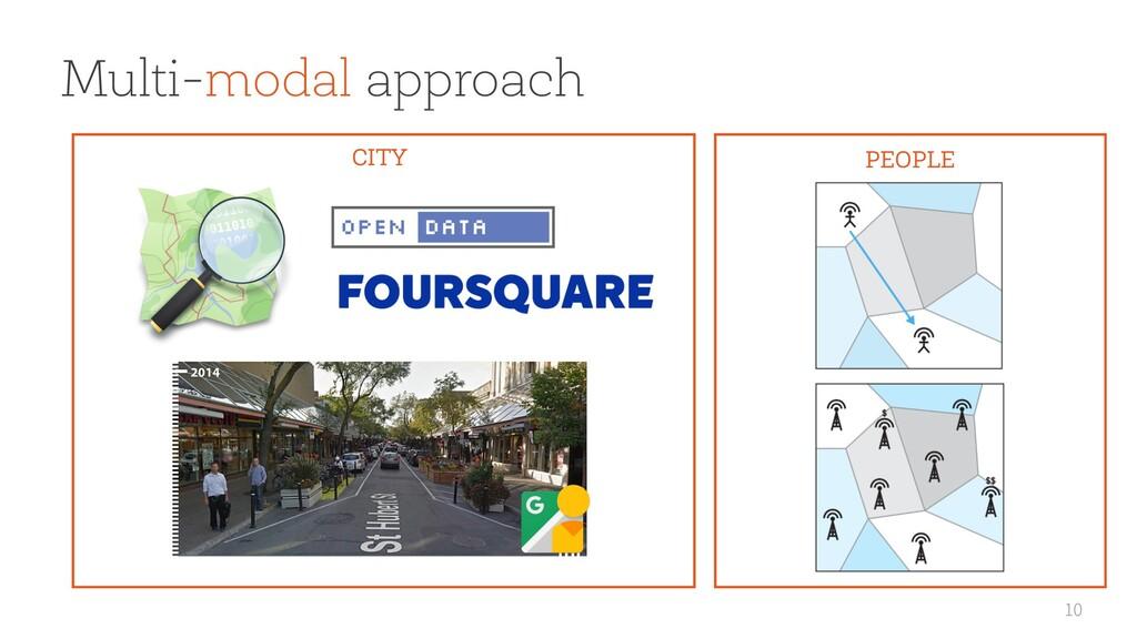 10 CITY PEOPLE Multi-modal approach
