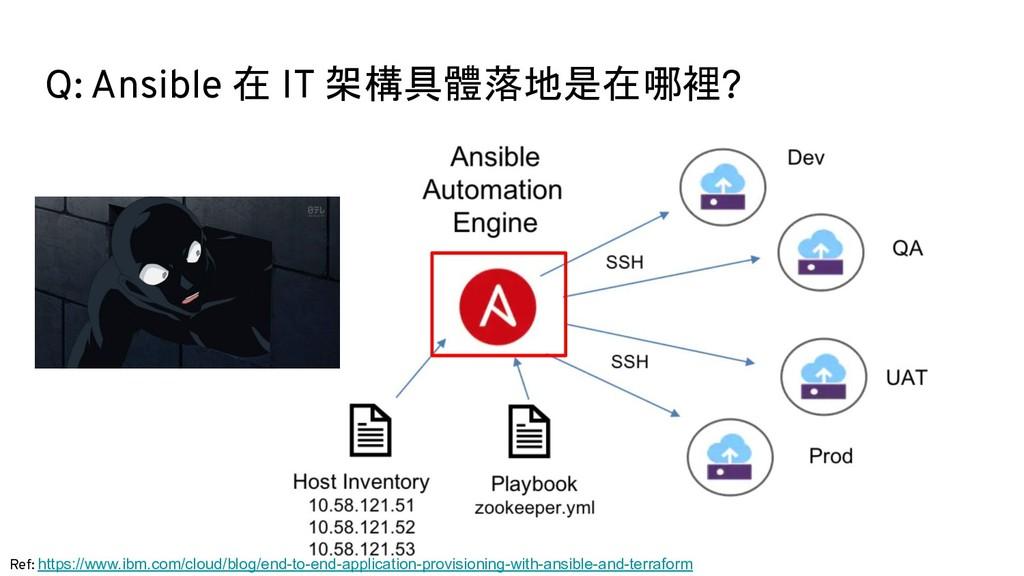 Q: Ansible 在 IT 架構具體落地是在哪裡? Ref: https://www.ib...