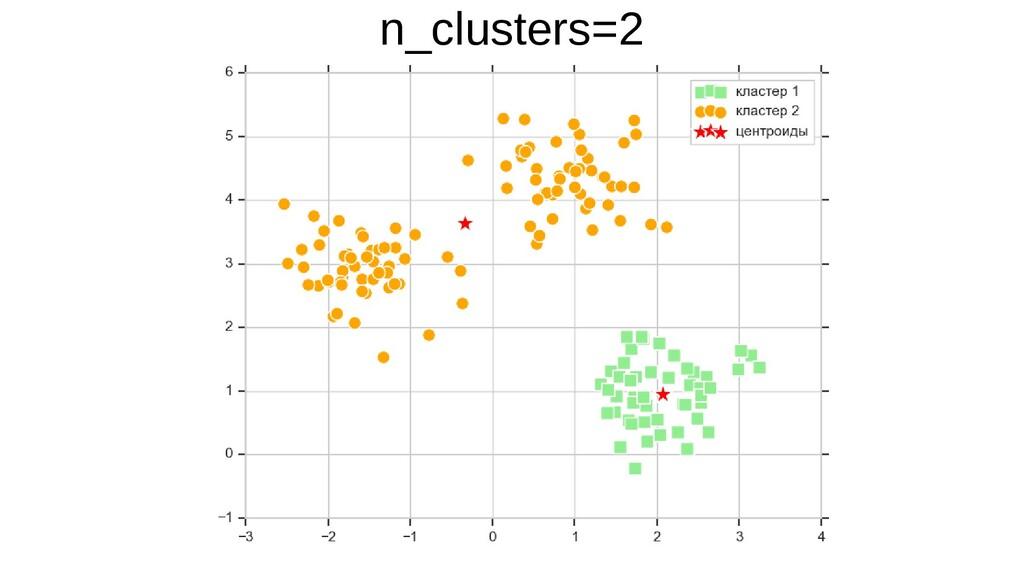 n_clusters=2