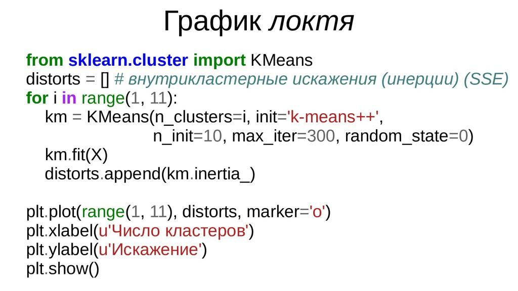 График локтя from sklearn.cluster import KMeans...