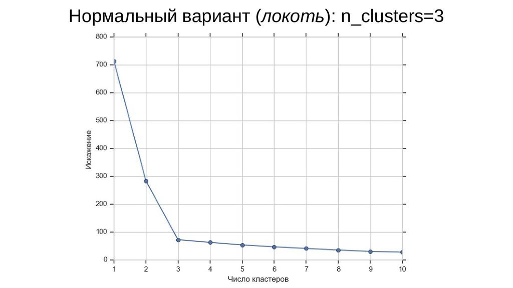 Нормальный вариант (локоть): n_clusters=3