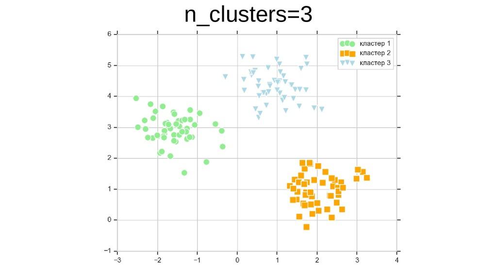 n_clusters=3