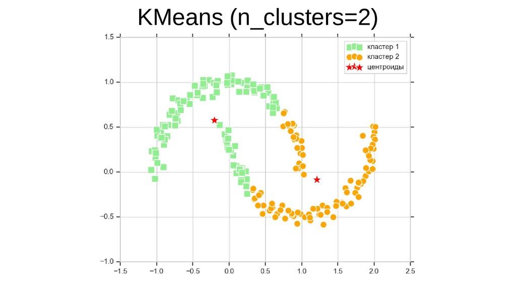 KMeans (n_clusters=2)