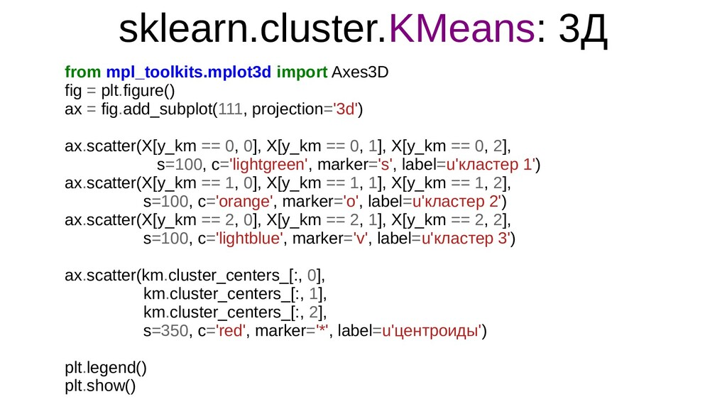 sklearn.cluster.KMeans: 3Д from mpl_toolkits.mp...