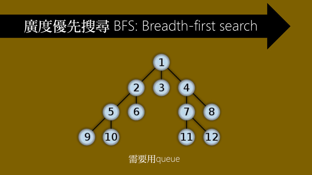 需要用queue 廣度優先搜尋 BFS: Breadth-first search