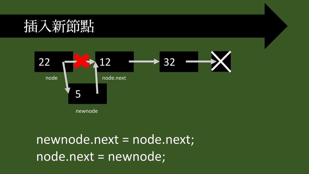插入新節點 22 12 32 5 node node.next newnode newnode...