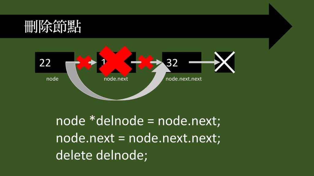 刪除節點 22 12 32 node node.next node.next.next nod...