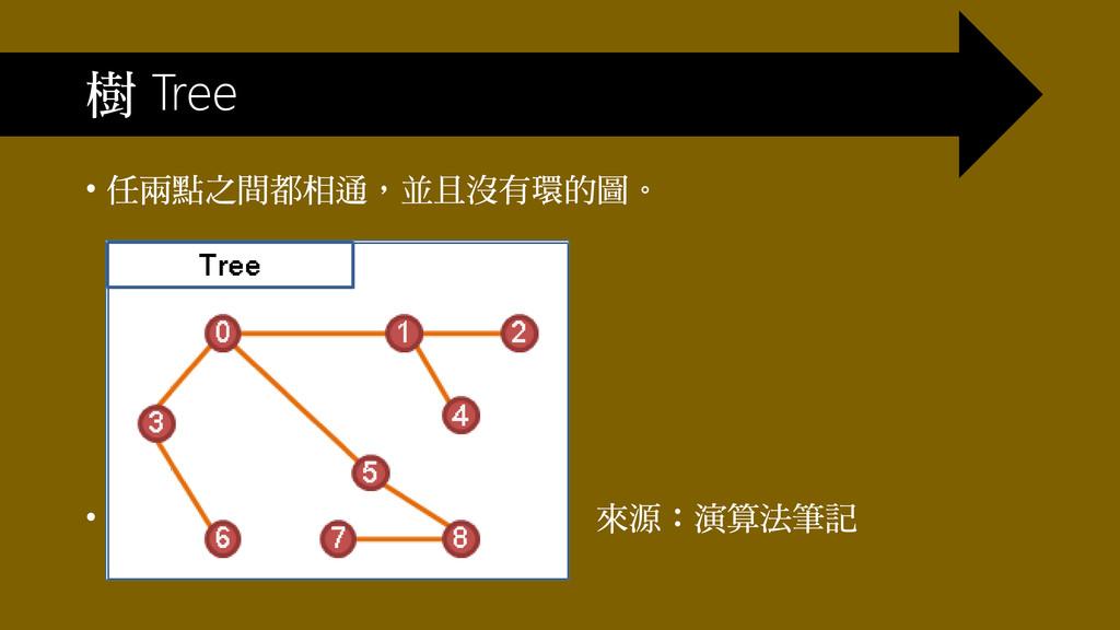 • 任兩點之間都相通,並且沒有環的圖。 • 來源:演算法筆記 樹 Tree