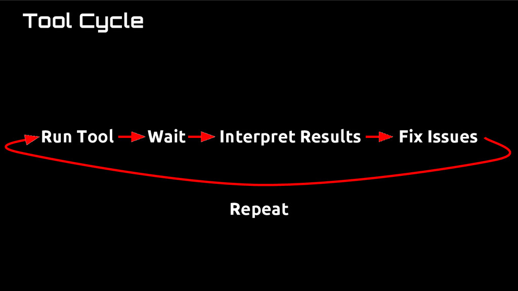 Tool Cycle Run Tool Wait Interpret Results Fix ...
