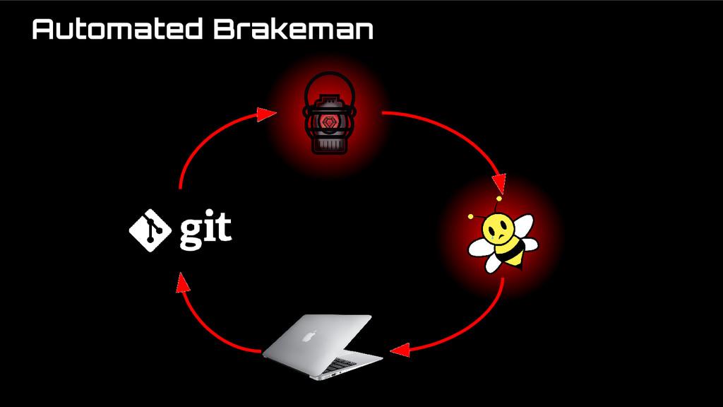 Automated Brakeman