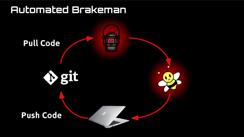 Automated Brakeman Push Code Pull Code