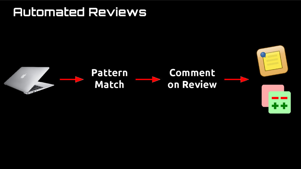 Automated Reviews Pattern Match Comment on Revi...
