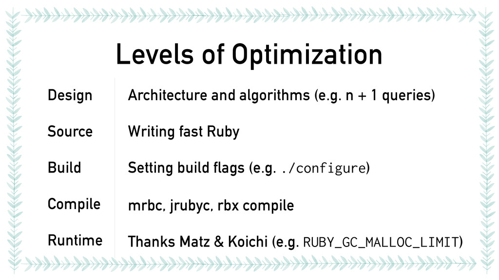 Levels of Optimization Design Source Build Comp...