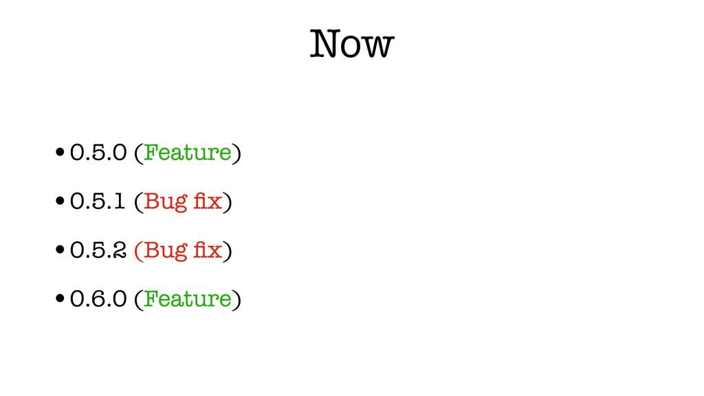 Now •0.5.0 (Feature) •0.5.1 (Bug fix) •0.5.2 (Bu...