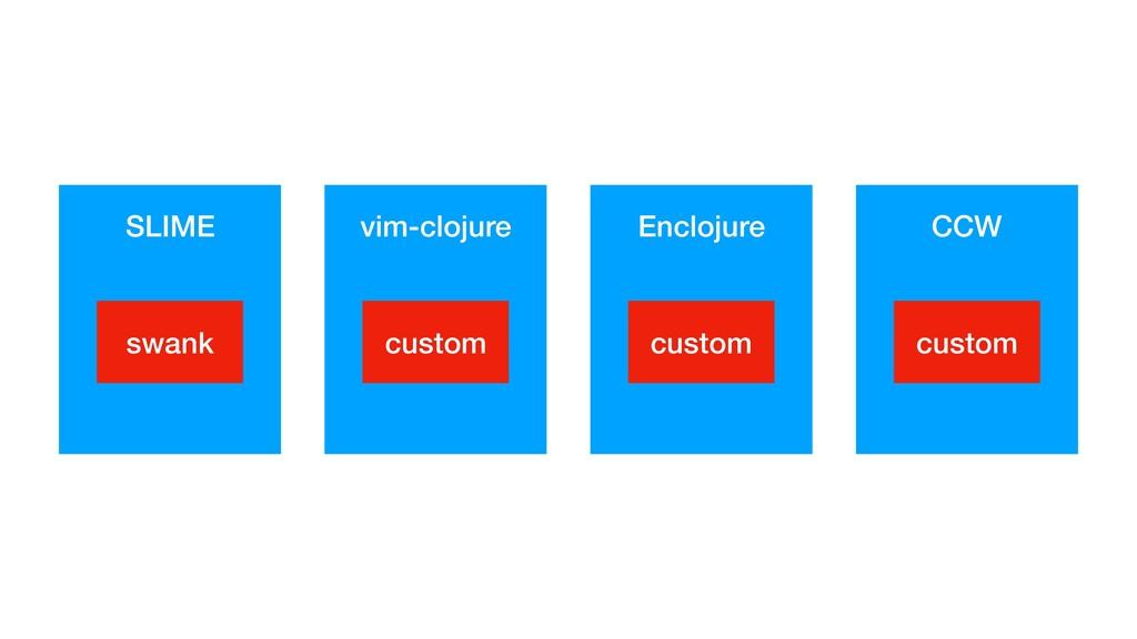 vim-clojure custom SLIME swank Enclojure custom...