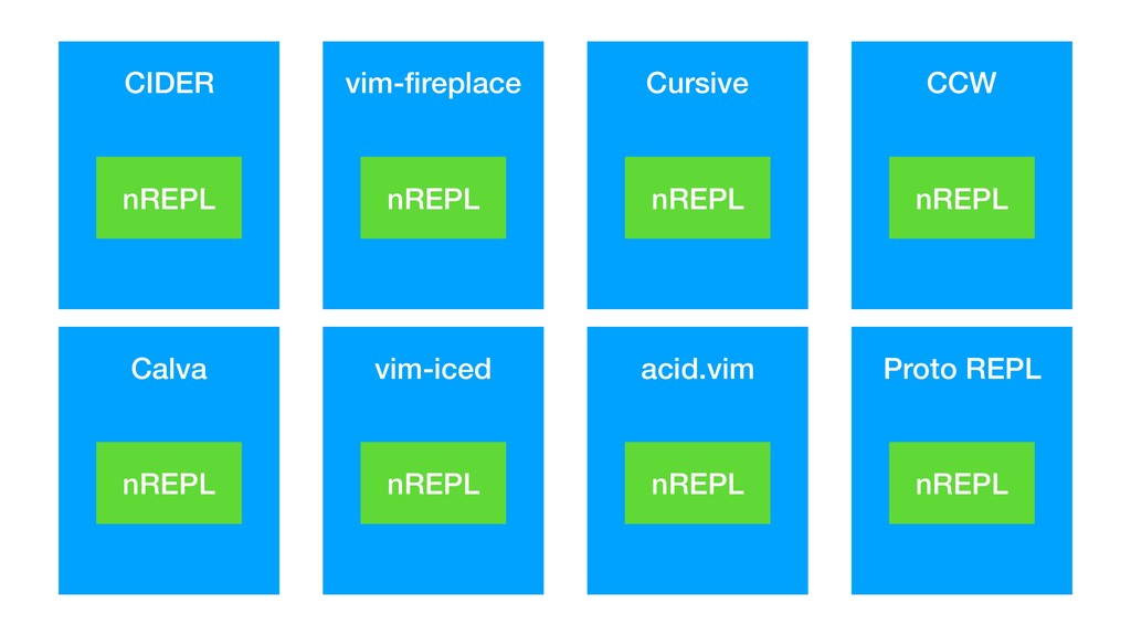 vim-fireplace nREPL CIDER nREPL Cursive nREPL CC...