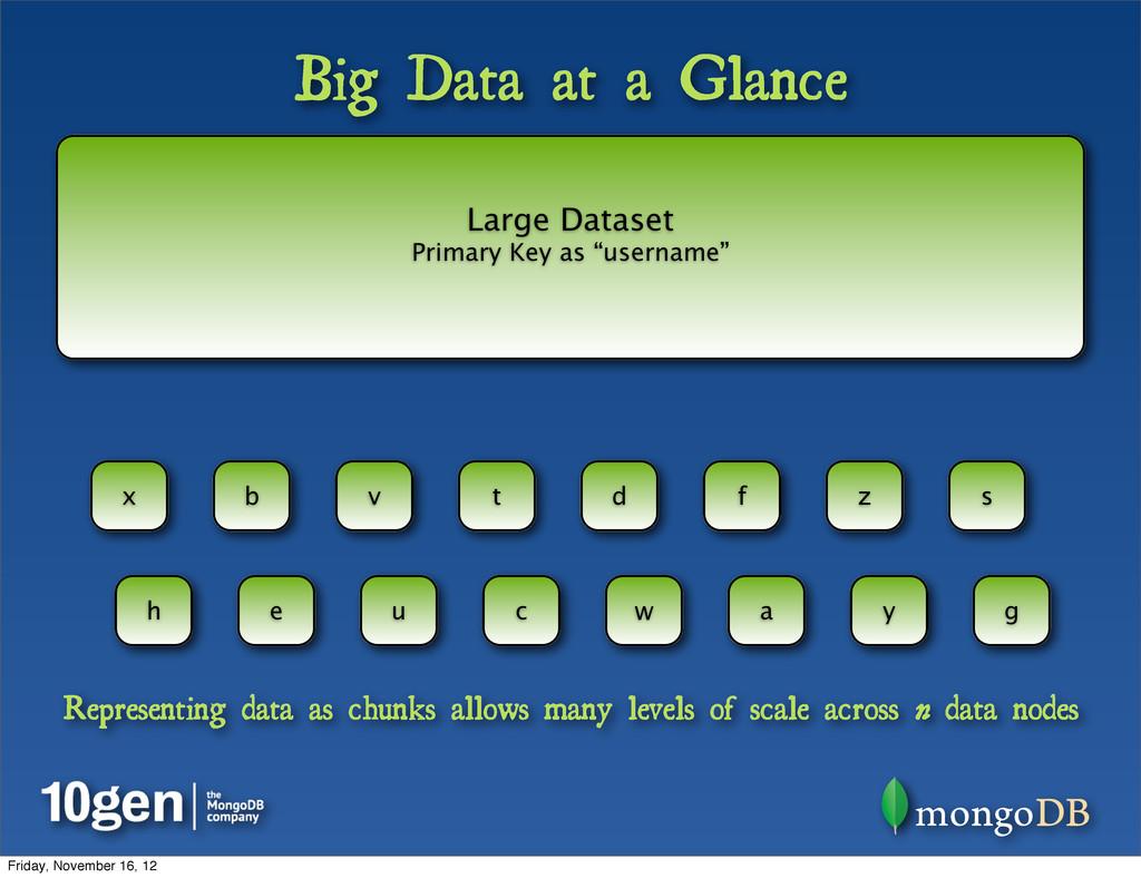 "Large Dataset Primary Key as ""username"" Big Dat..."