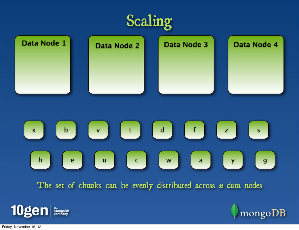Scaling Data Node 1 Data Node 2 Data Node 3 Dat...