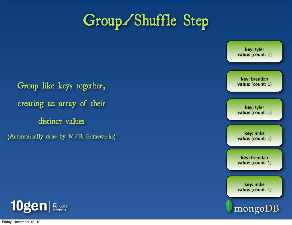 Group/Shuffle Step key: tyler value: {count: 1}...