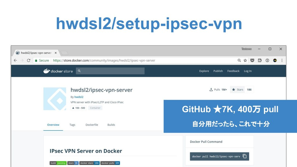 hwdsl2/setup-ipsec-vpn GitHub ★7K, 400万 pull 自分...