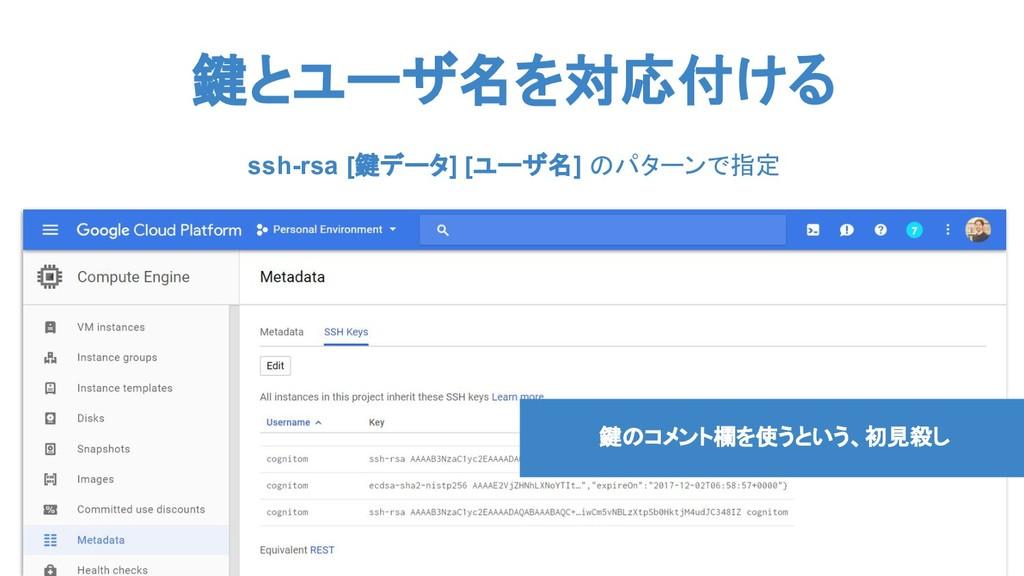 鍵とユーザ名を対応付ける 鍵のコメント欄を使うという、初見殺し ssh-rsa [鍵データ] ...