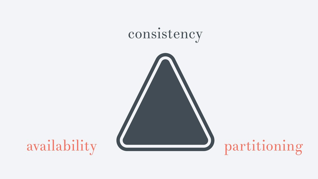 consistency availability partitioning