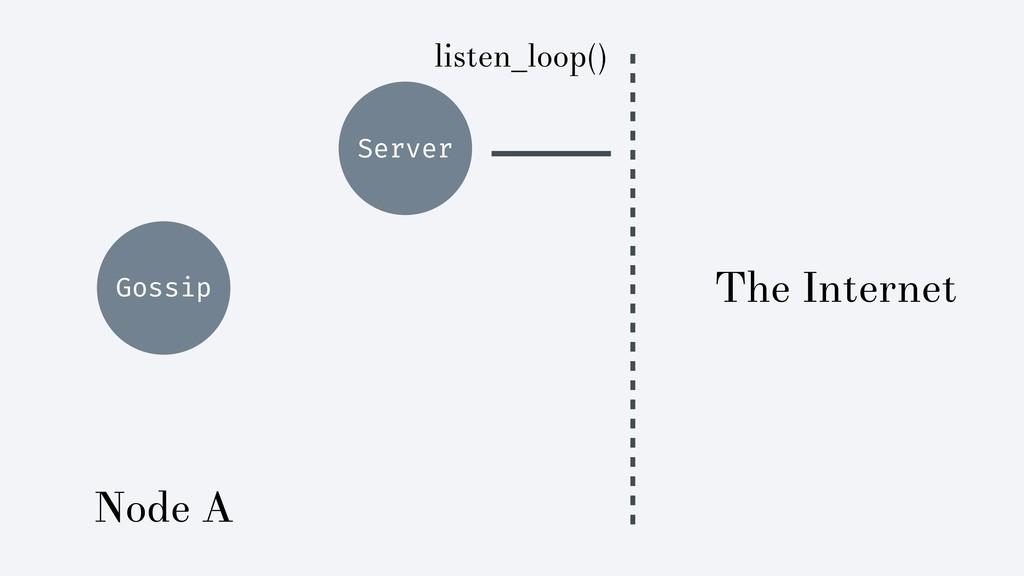 Gossip Server Node A listen_loop() The Internet