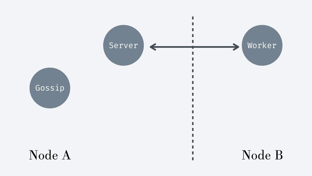 Gossip Server Node A Node B Worker