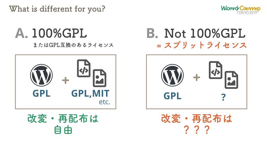 8IBUJTEJGGFSFOUGPSZPV GPL  (1- GPL,MIT...