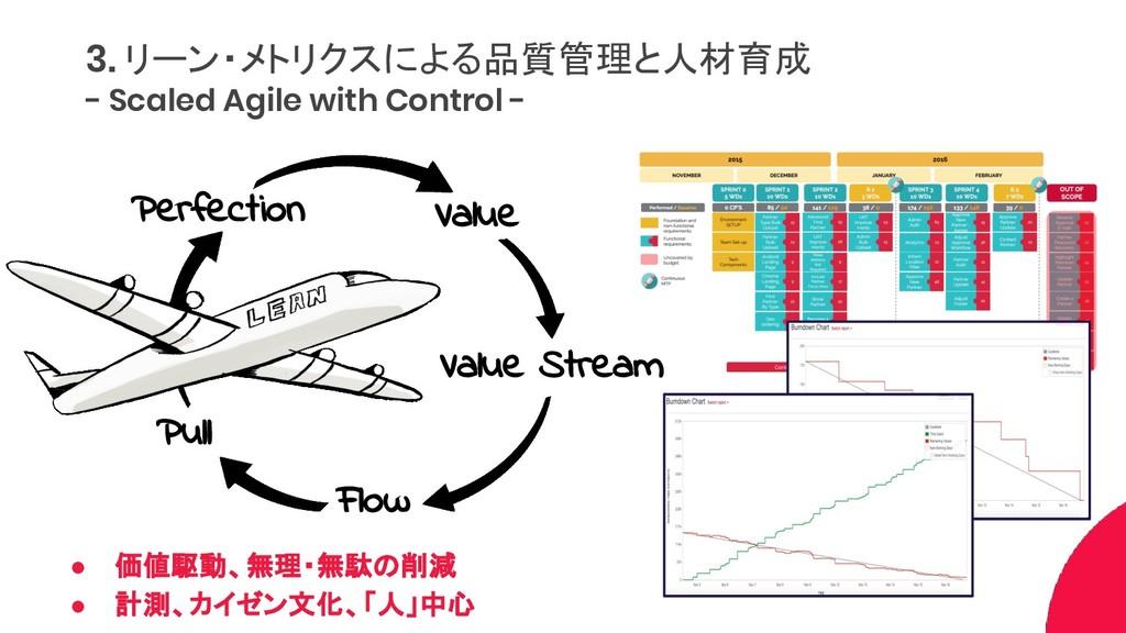 3. リーン・メトリクスによる品質管理と人材育成 - Scaled Agile with Co...